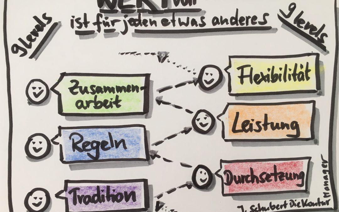 Mitarbeiterführung mit dem 9-Levels-Modell